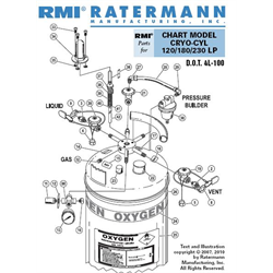 RMI Brand Dewar Parts for Cryo-Cyl 120-180-230 LP