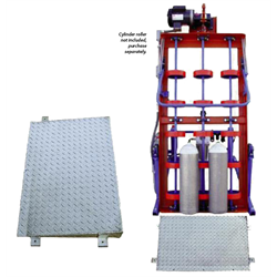 Cylinder Loading Ramps