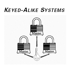 Padlocks - Keyed Alike
