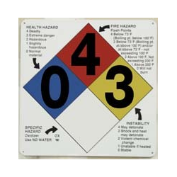 NFPA 3x3 Signs and Accessories
